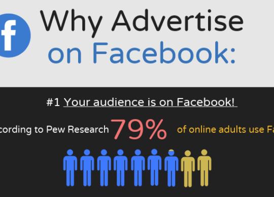 FB ads title