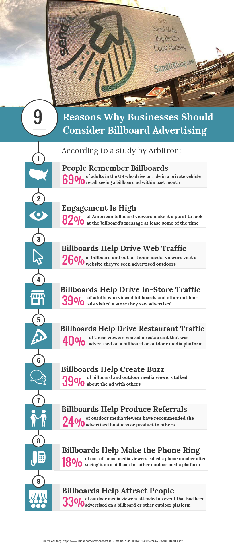 billboard advertising infographic